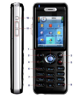 Huawei E800
