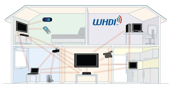 WHDI_house