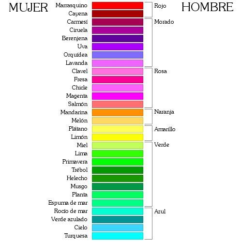 Por qu donde los hombres ven 7 colores las mujeres ven 29 - Gama de colores morados ...