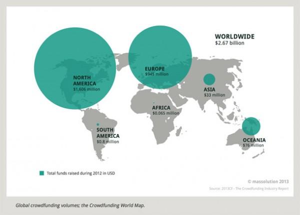 crowdfunding-2012
