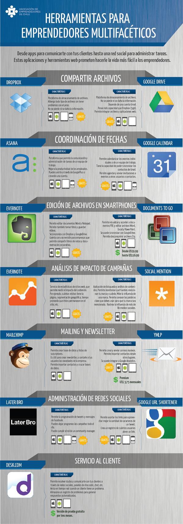 infografía-apps-emprendedores