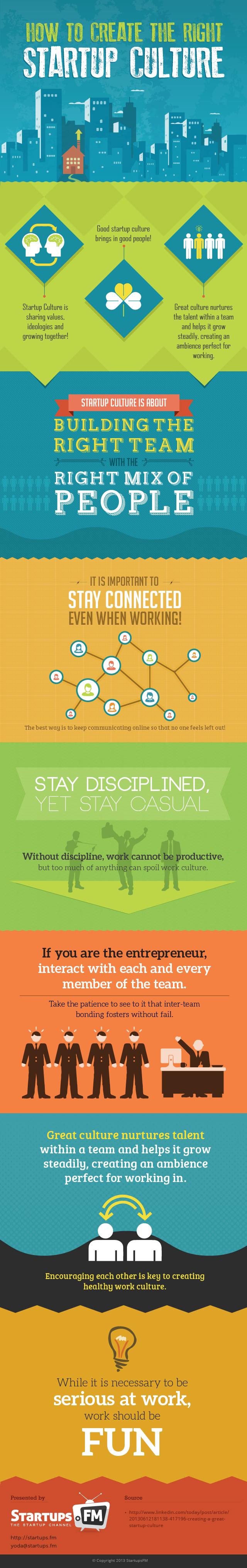 infografia-cultura-startup