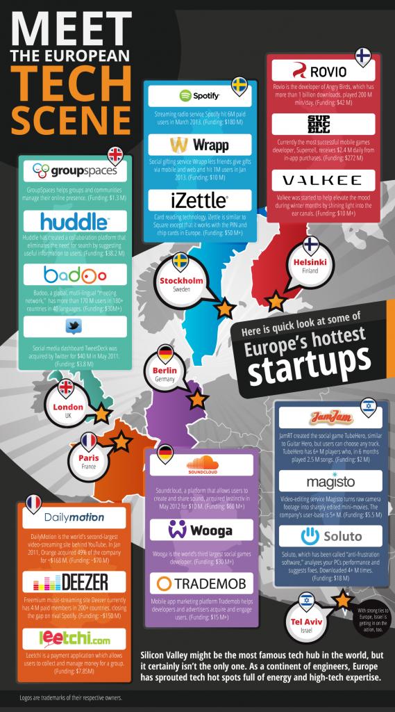 europa-startups
