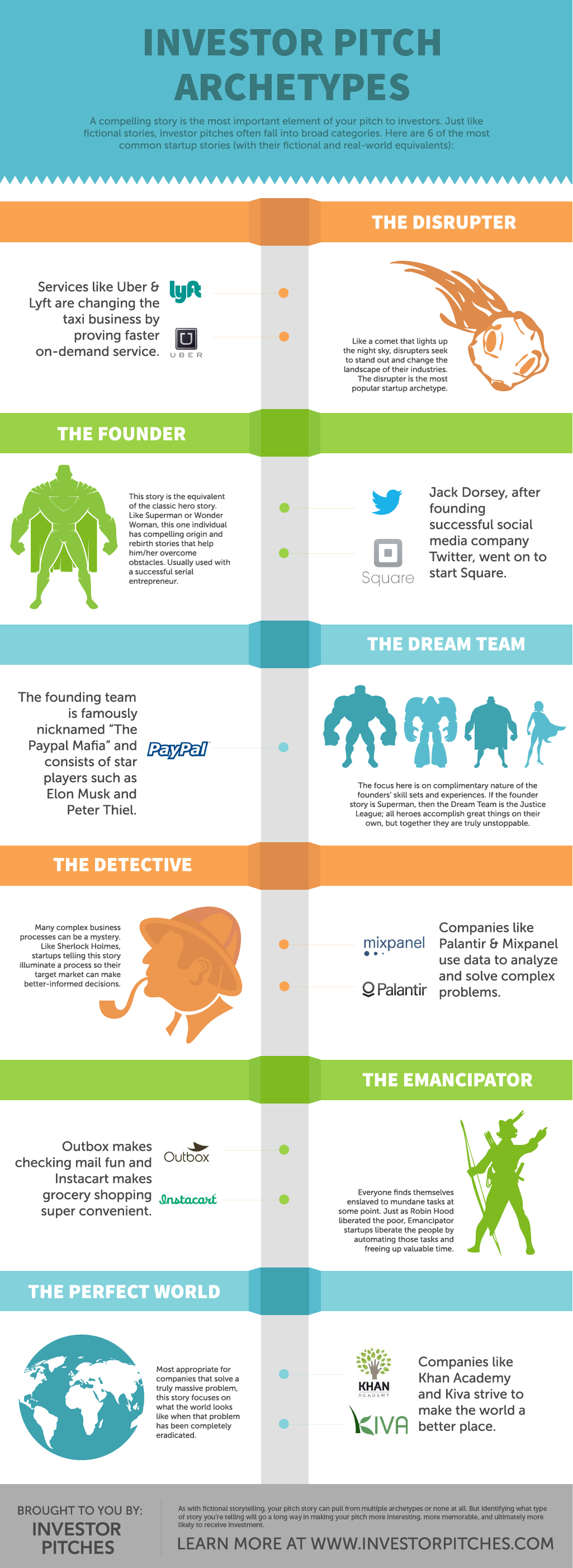 infografia-startups-inversor-ekevator-pitch