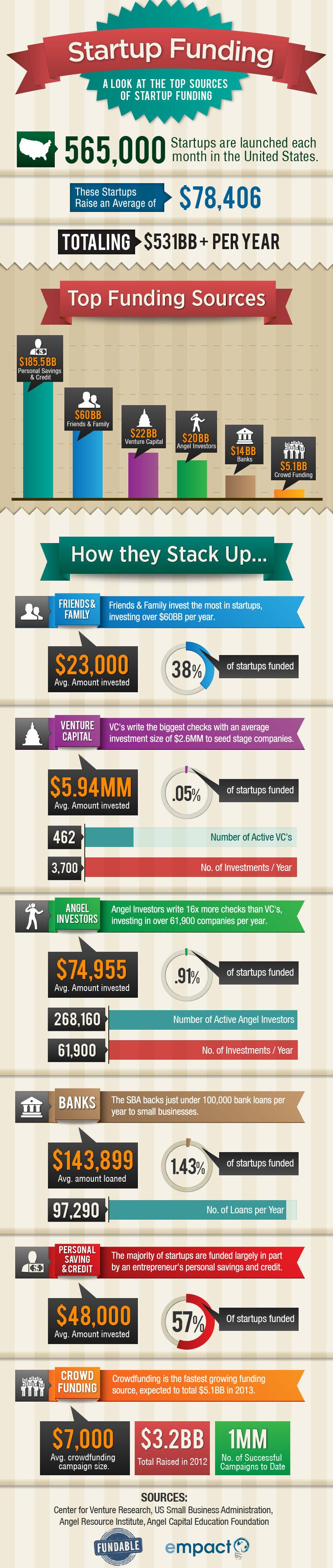 startups-capital-semilla
