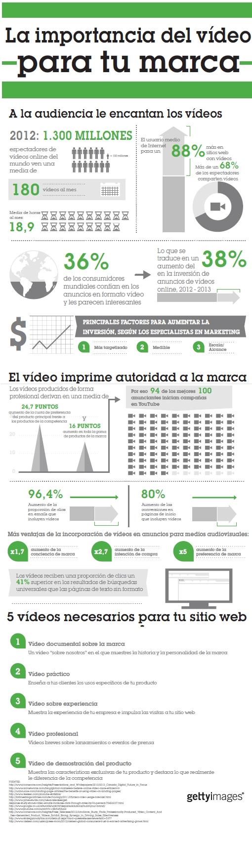 video-marcas