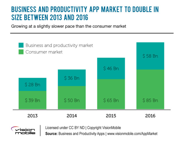 apps-productididad-1