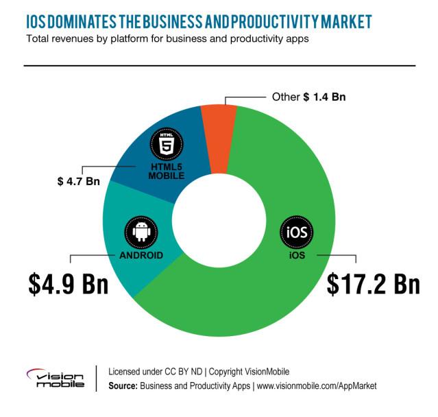 apps-productividad-3