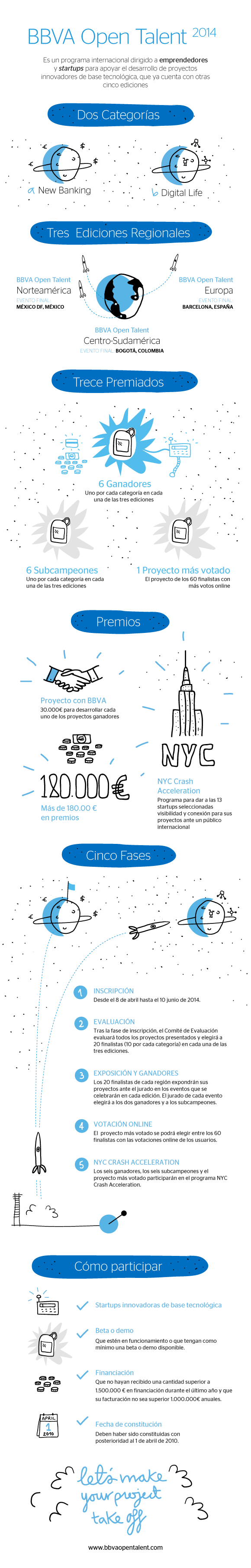 infografia_bbva_open_talent