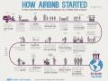 infografía-airbnb