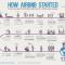 Infografía: Así fueron los orígenes de Airbnb