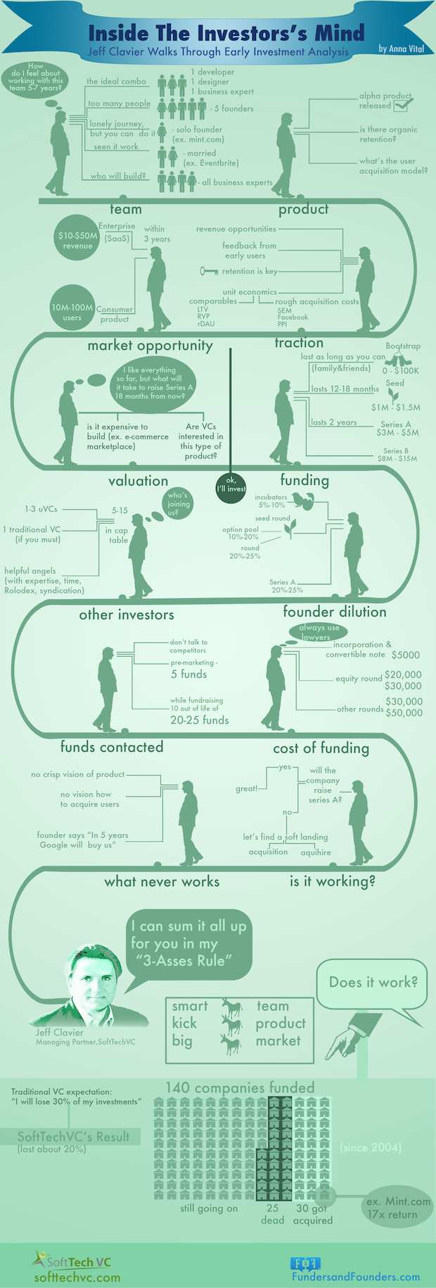 infografia-mente-inversor