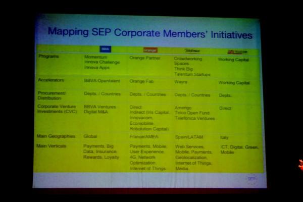 startups-europe-partnership
