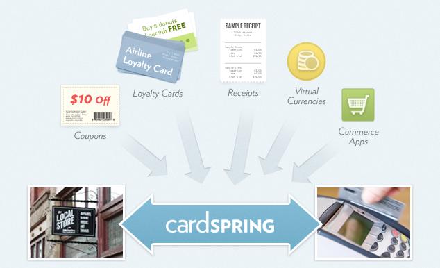 CardSpring