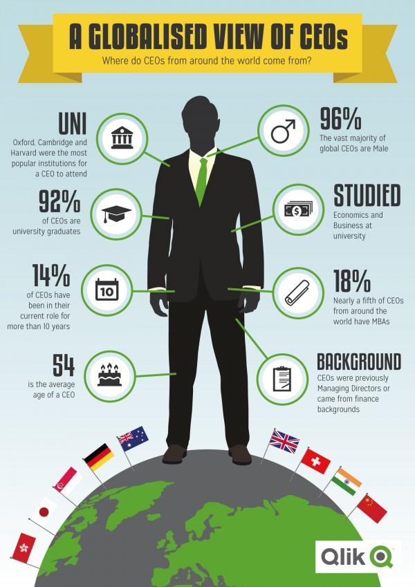 CEO-infografia