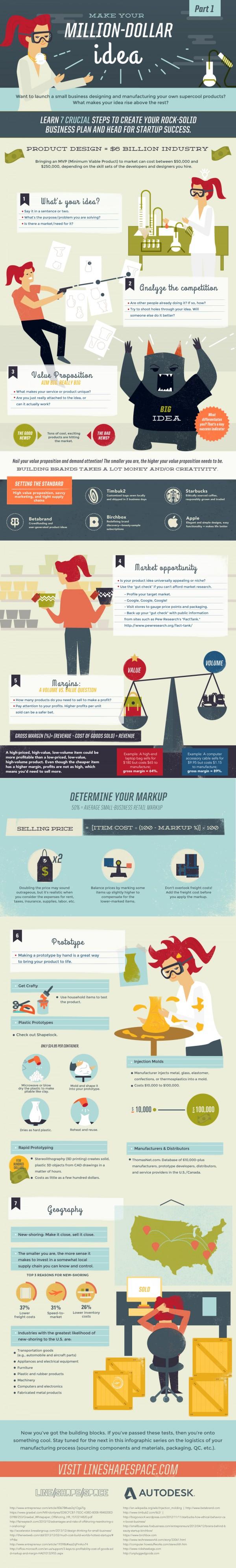 infografia-business-plan-producto