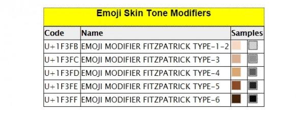emojis-tonos-piel