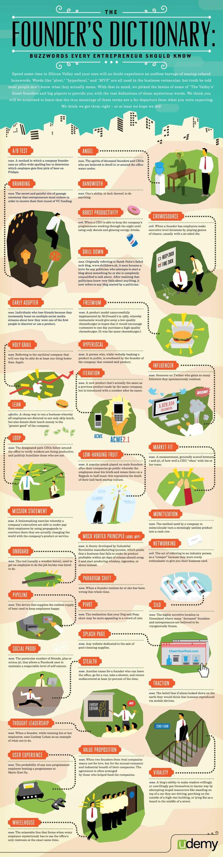 infografía-palabras-emprendedor