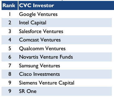brazos-capital-riesgo-empresas