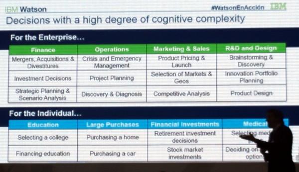 computacion-cognitiva-decisiones-empresa