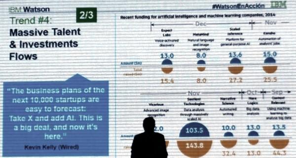 watson-startups