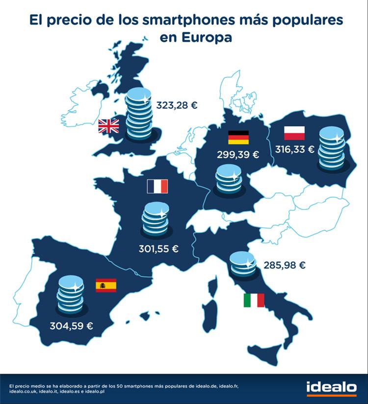 precio_smartphones_europa-15