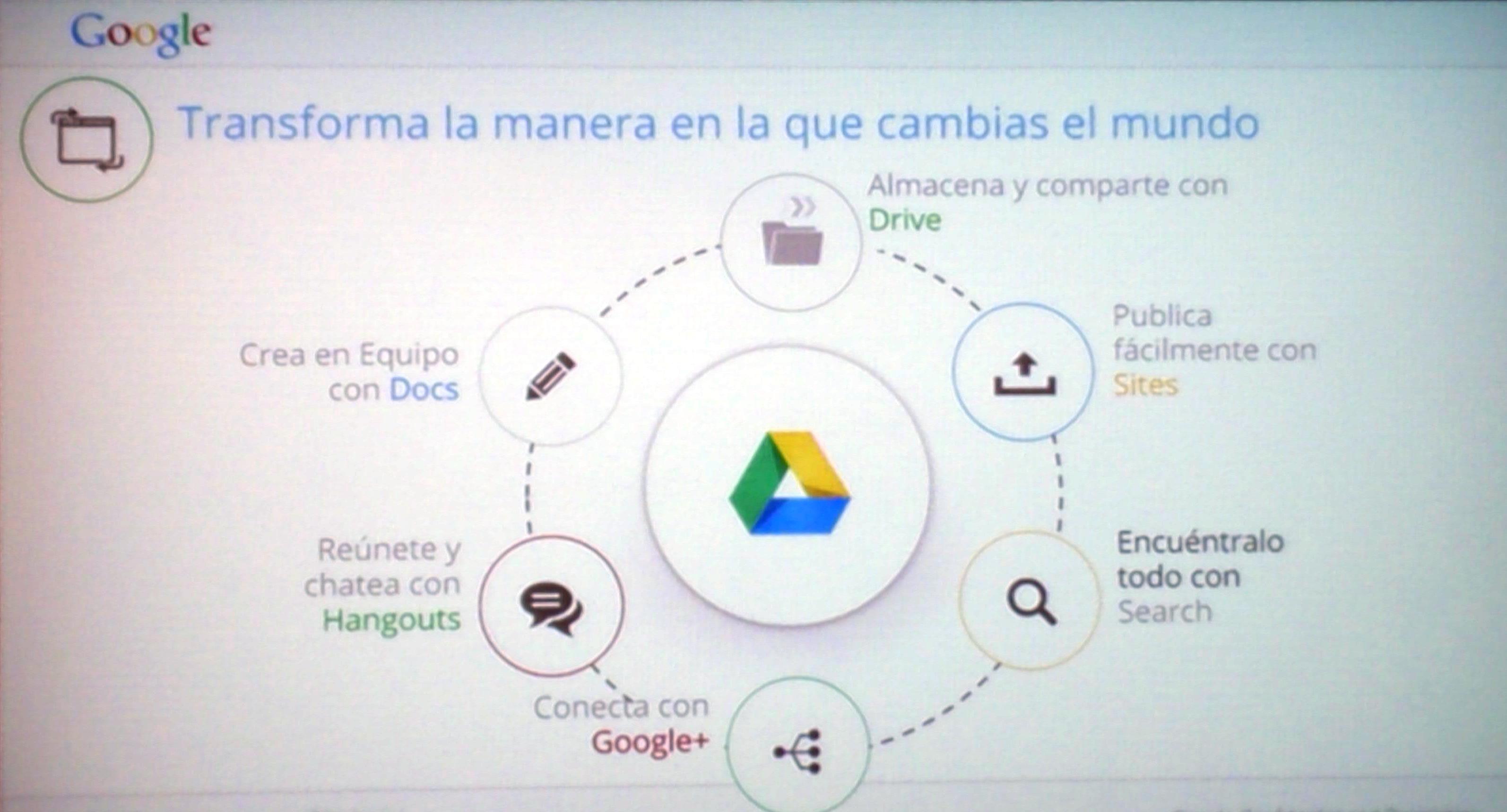 google-non-profits