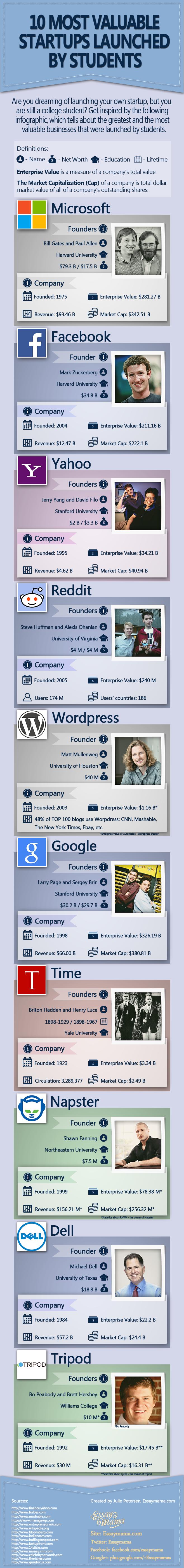 infografia-startups-universitarios
