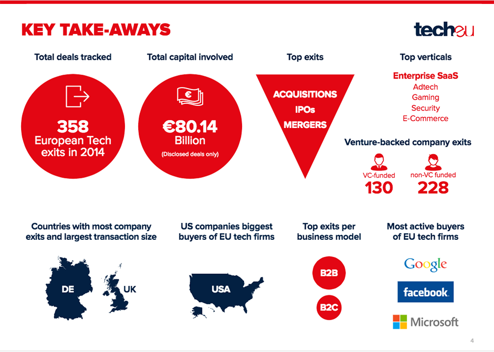 startups-europa-exits-2014
