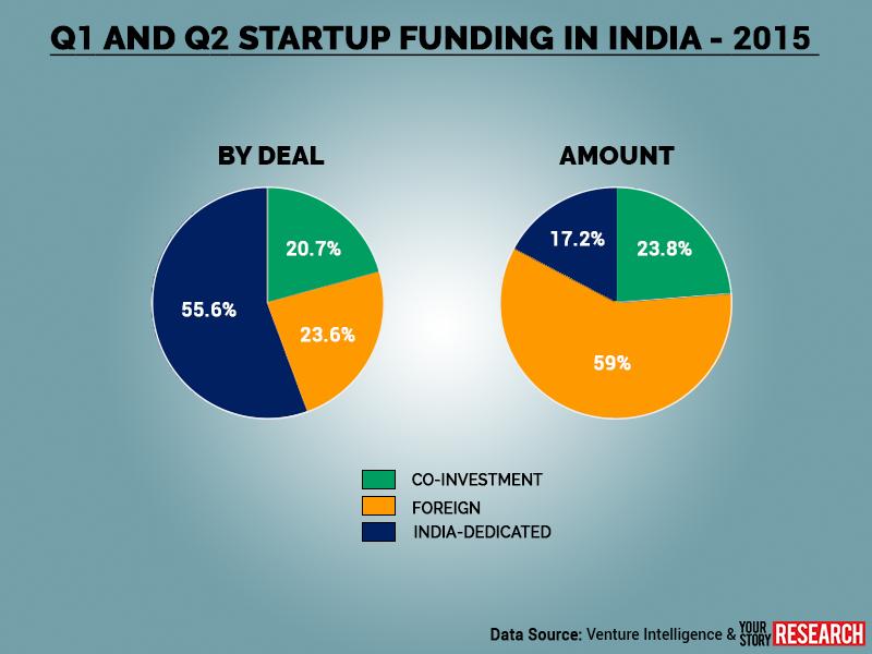inversiones-india