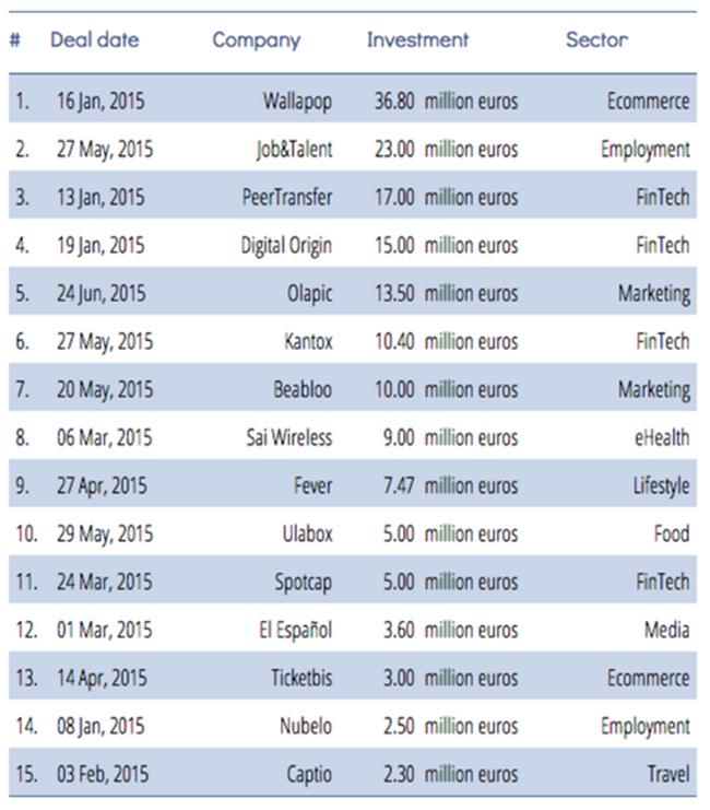 startups-espana-2015-3