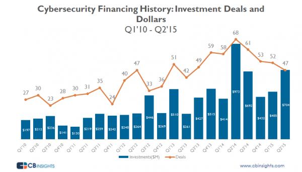 startups-seguridad-2