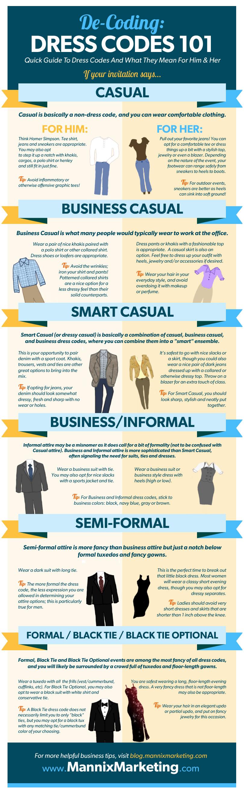 infografia-dress-code