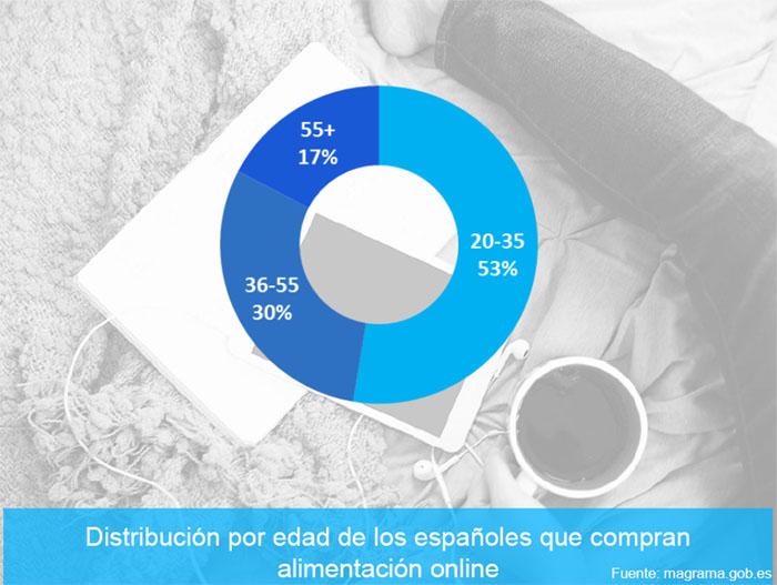 alimentacion_online-1