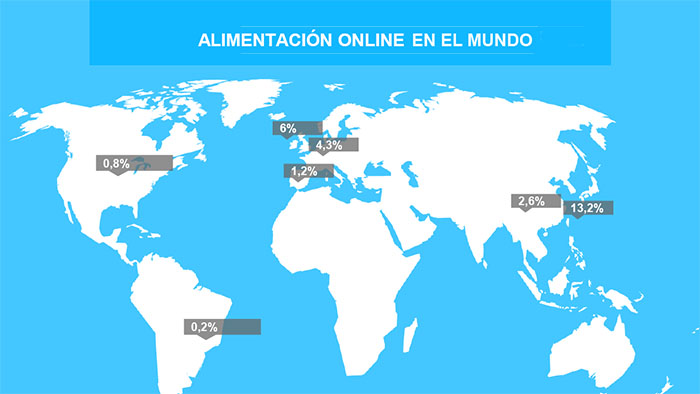 alimentacion_online-2