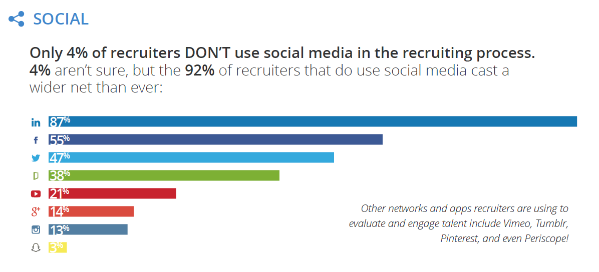 recursos-humanos-redes-sociales