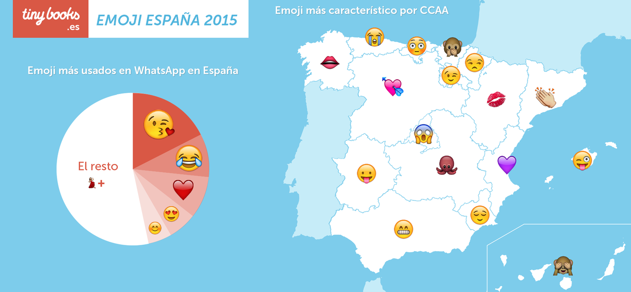 emojis-comunidades-autonomas