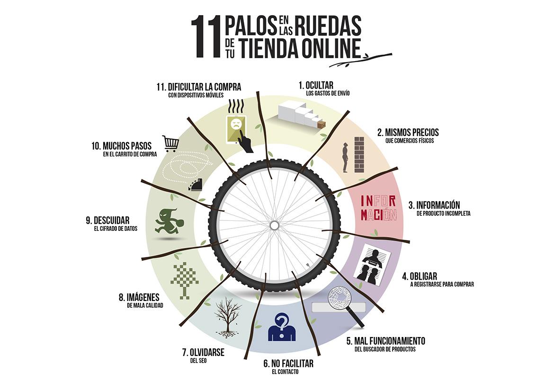 infografia_11errores_ecommerce
