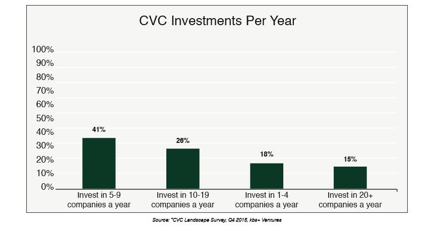 cvc-inversiones