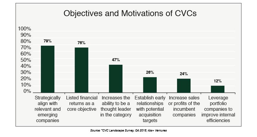 cvc-motivaciones