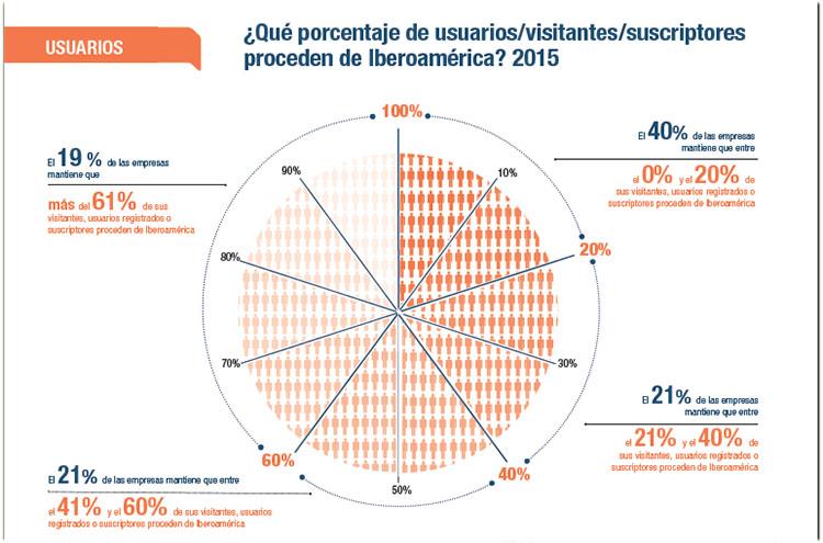 startups-latinoamerica-2016-1