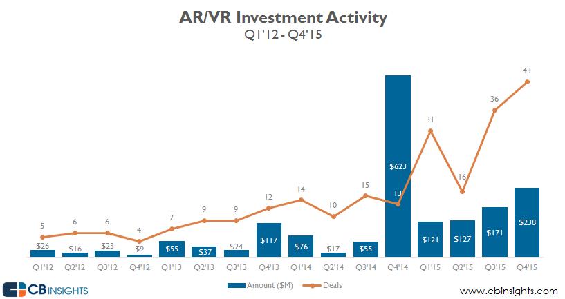 startups-realidad-aumentada-realidad-virtual