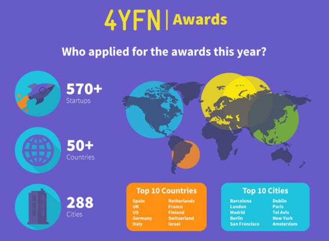 4yfn_awards-2016