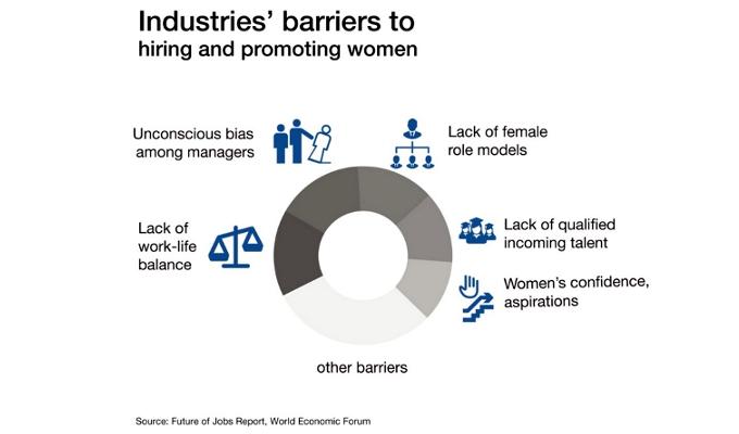 mujeres-barreras-lideres