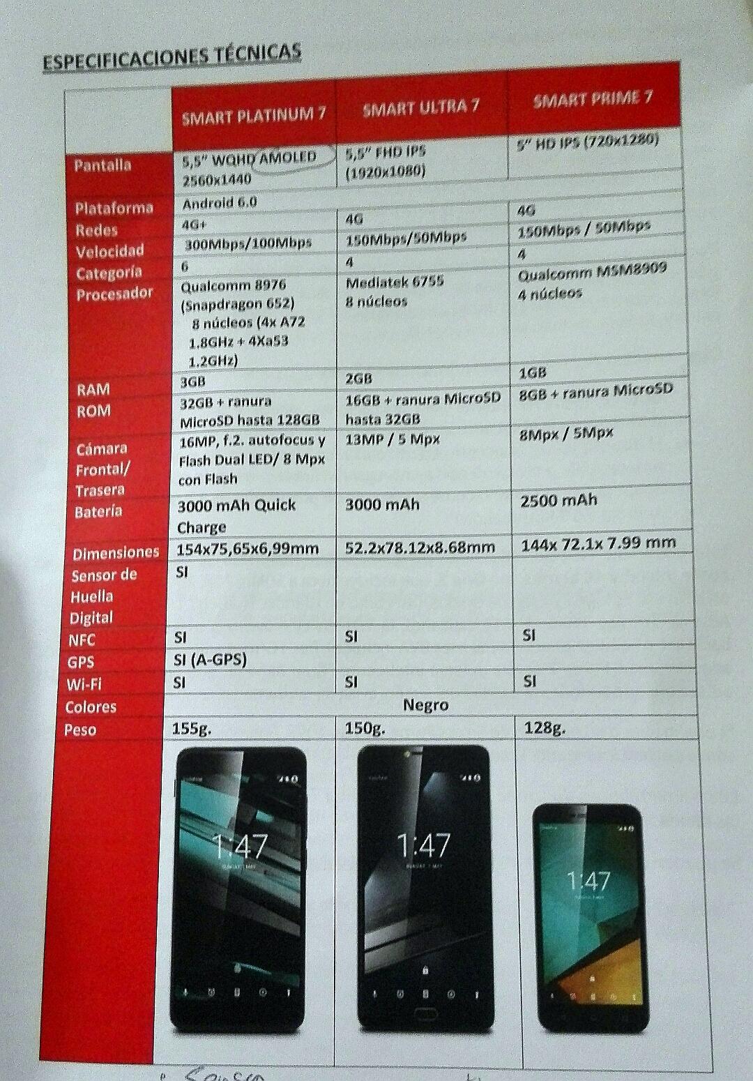 vodafone-smart7-especificaciones