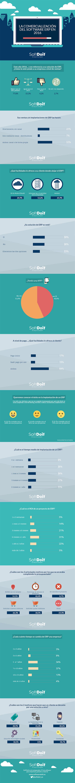 infografia_estudio_erp_2016_softdoit