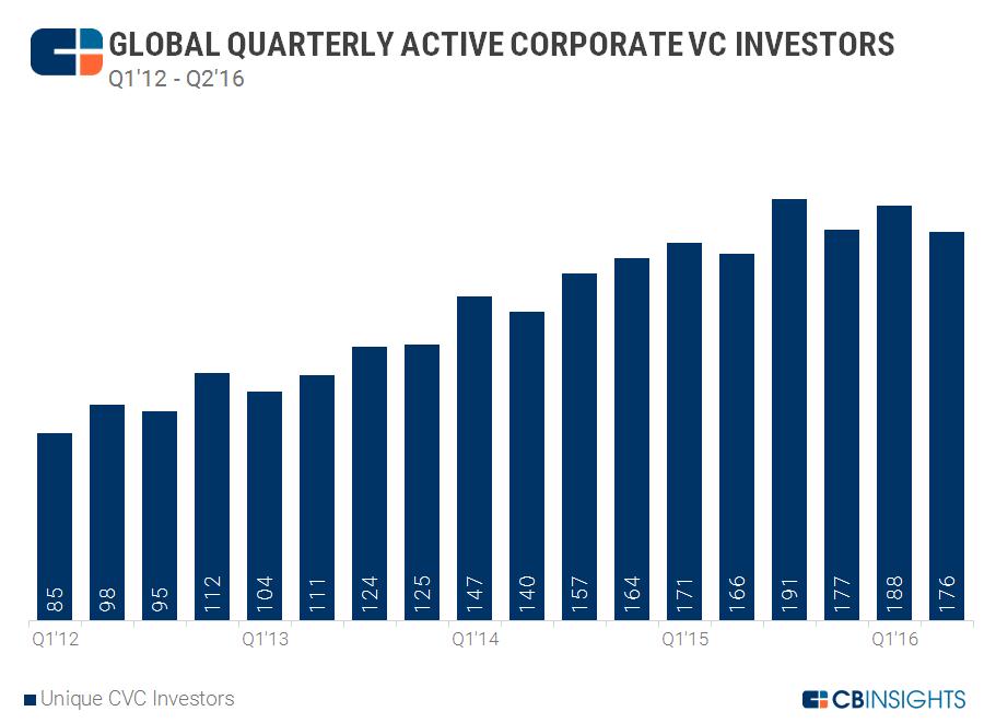 brazos-capital-riesgo-empresas-deals