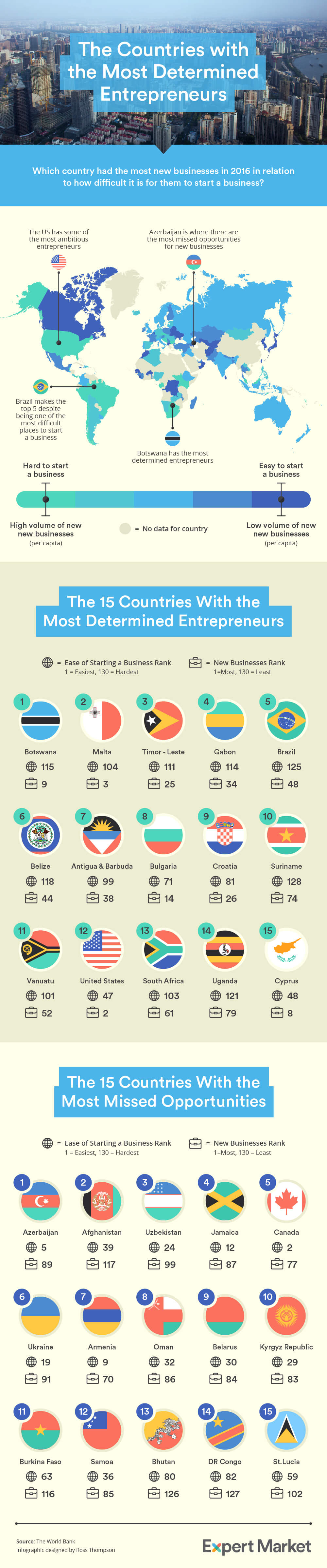 infografia-emprendedores-valientes