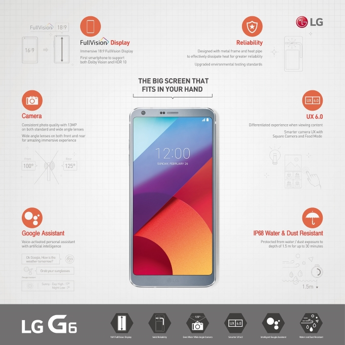 LG G6 InfographicB