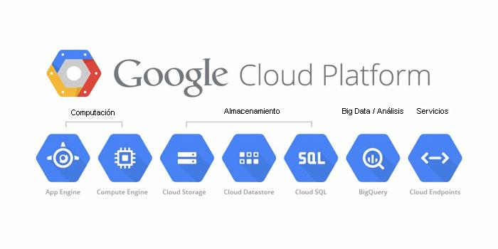 3-Google_cloud